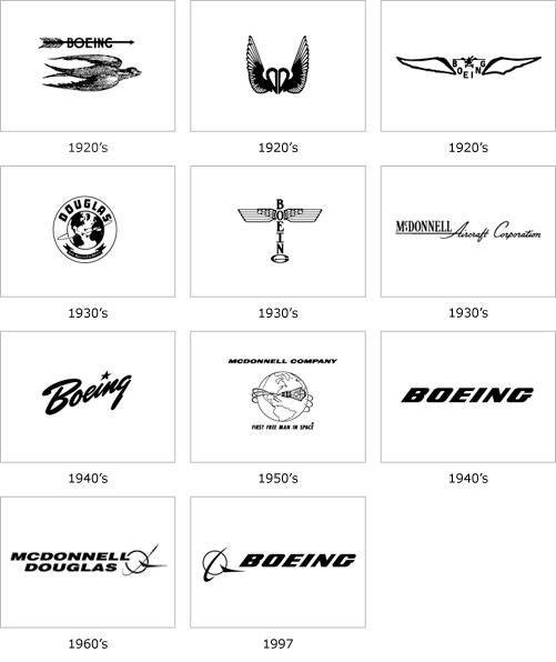 Boeing 1997 Logo